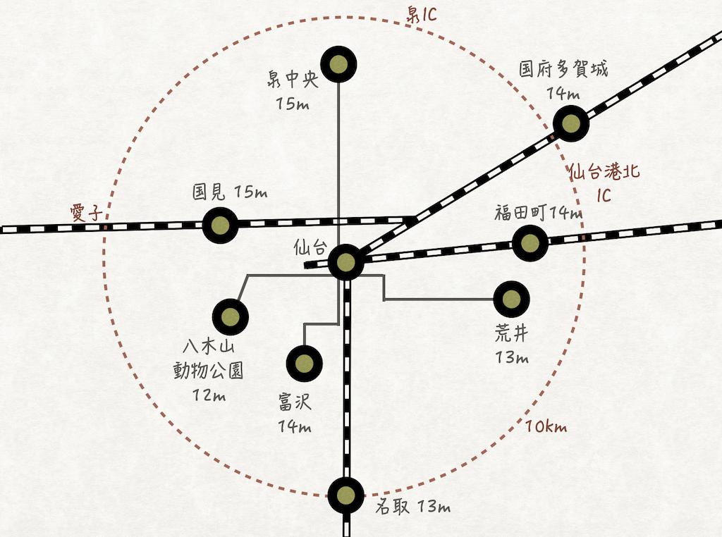土地探し仙台交通アクセスマップ